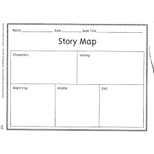 Story Template Beginning Middle End Story Sequencing Template