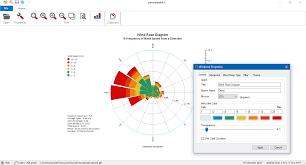 Wind Rose Plotting Software Free Pavanaarekh Envitrans