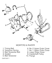 2007 Dodge Caravan Serpentine Belt Diagram