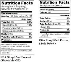 Nutrition Labels Template Nutrition Facts Label Template Fda Nutrition Label Template