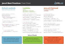 Java 8 Cheat Sheet Laurent Hinoul