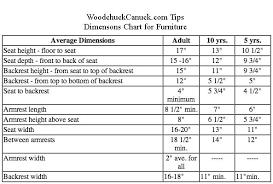 bath rug size chart average dining table length bathroom rug size chart bath rug size