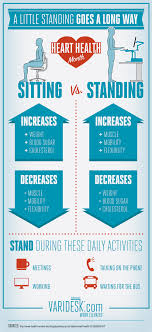 heart month standing desk infographic varidesk standing desk blog