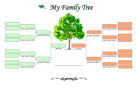 Family Tree Chart Templates Family Tree Diagram Template Best Secret Wiring Diagram