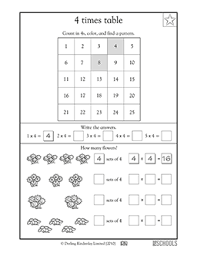 Multiplication Worksheets   Dynamically Created Multiplication furthermore  also  further  additionally Multiplication Worksheets as well Multiplication Worksheets   Dynamically Created Multiplication together with Multiplication Practice Worksheets to 5x5 as well Multiplication Word Problem Worksheets 3rd Grade besides Math Worksheets for 3rd Grade Multiplication   Homeshealth info also Worksheets also Grade 4 multiplication worksheets. on 3rd grade math multiplication 4 worksheets