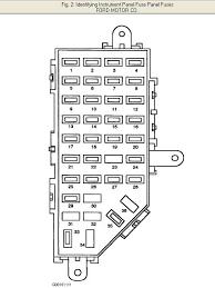 98 ranger fuse diagram wiring diagrams bib 1998 ranger fuse diagram wiring diagram expert 98 ranger wiring diagram 1998 ranger power distribution box