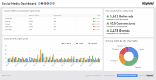social media dashboard a social media dashboard that tracks your marketing performance