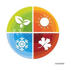 Chart On Winter Season 4 Season Icon In Circle Diagram Chart With Leaf Spring Sun