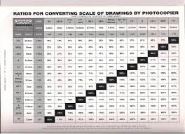 Drawing Scale Conversion Chart Drawing Arts Sketch