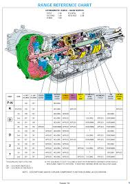 4l80e Interchange Chart 48 Particular 4l60e Application Chart