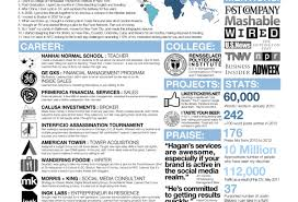 Full Size of Resume:resume Tips Awesome Resume Power Words To Get You  Started We ...