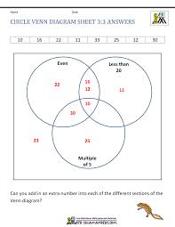 Three Venn Diagram Pdf 3 Circle Venn Diagram Worksheets