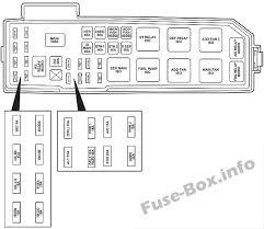 ford tempo fuse panel diagram diagram 1990 Ford Tempo Fuse Box Diagram F350 Fuse Box Diagram