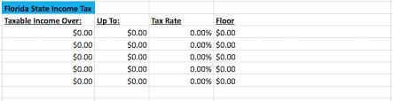 Florida Salary Calculator After Taxes 2018 Valspar Championship Calculation 3 Florida State Income Tax