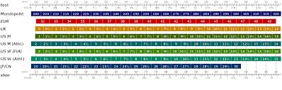 Prototypic American Shoe Chart Kong Classic Size Guide