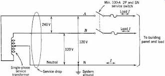 electric wiring design part 1 2 shown is a 120 240 v single phase 3 wire service the single phase transformer which is normally located on the power company s pole along a street or