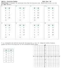writing linear equations from tables worksheet cursive 1 graphing worksheets using a table function