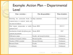 12+ Action Plan Example | Berlin-Russia.net