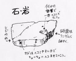 瓦礫の描き方を板チョコで覚えよう石岩木の板の質感もイラスト解説