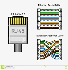 simple crossover wiring diagram rj45 pinout diagrams for with afif crossover ethernet cable wiring diagram simple crossover wiring diagram rj45 pinout diagrams for with afif rj45