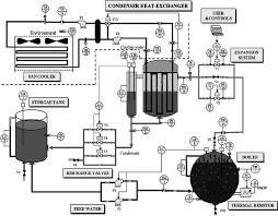 the steam generator installation figure 1 of 6 Steam Table Wiring Diagram the steam generator installation steam table wiring diagram