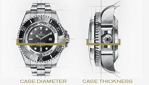 How To Measure Your Wrist Size And Watch The Loupe Truefacet