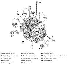 porsche engine diagram porsche automotive wiring diagrams porsche engine diagram post 4000 1254646538