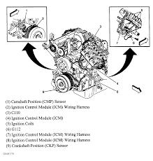 2005 pontiac grand prix engine diagram wiring diagrams long wrg 9867 2006 pontiac grand prix engine diagram 2005 pontiac grand prix engine diagram