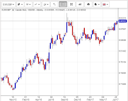 Uk Gold Price Erases 1 6 Percent Loss Bullion Directory