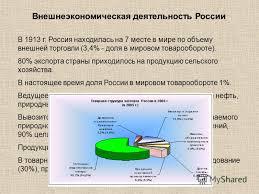 Презентация на тему Внешнеэкономическая деятельность России В  1 Внешнеэкономическая деятельность