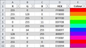Rgb Hex Chart Rgb To Hex In Excel Adam Dimechs Coding Blog