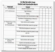 Descriptive Essay Topic Ideas Essay Wrightessay Descriptive Essay Topics For Grade 10