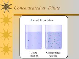 Concentration Of Solutions Solution Concentration