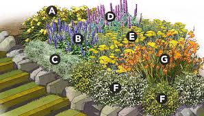 flower garden plans. Perennial Flower Garden Plan Plans R