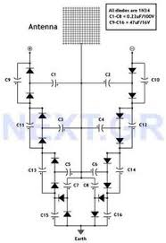 periodic waveform electrical engineering pics periodic waveform periodic waveform electrical engineering pics periodic waveform engineering 101 engineering and electrical engineering