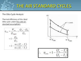 chapter 5 internal combustion engine 30 the air standard cycles the otto cycle analysis but 31
