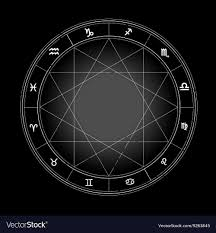Zodiac Wheel Monochrome Horoscope Chart