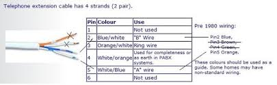home telephone wiring diagram uk wiring diagram rj11 phone wiring image about diagram