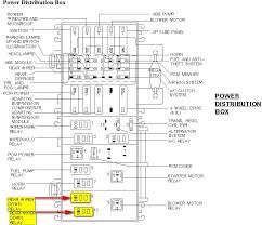 98 ford f150 relay diagram modern design of wiring diagram • 99 f150 starter relay wiring diagram of f 150 starter 1998 ford f150 fuse box diagram
