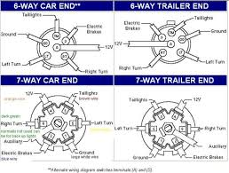 wiring diagram for 7 blade trailer plug the wiring diagram Trailer Connector Diagram 7 way trailer plug wiring diagram gmc wiring diagram, wiring diagram trailer connection diagram