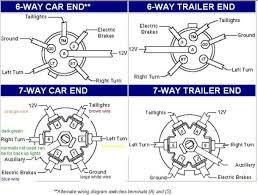 7 blade trailer connector wiring diagram wirdig readingrat net Gm Trailer Plug Wiring Diagram 7 way trailer plug wiring diagram gmc wiring diagram, wiring diagram gm trailer plug wiring diagram 7 blade