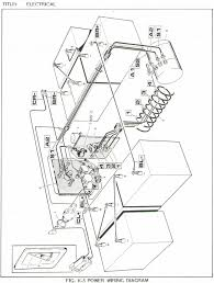 Wiring diagrams for yamaha golf cart electric diagram ez go with new