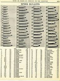 Details About 1967 Print Ad Of Speer Bullet Pistol Rifle Ammo Chart