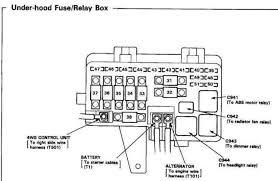 honda civic fuse box diagram image details honda civic fuse box diagram