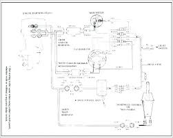 40 hp johnson outboard wiring diagram diaryofamrs com 40 hp johnson outboard wiring diagram outboard wiring harness wiring harness mercury outboard tachometer wiring harness
