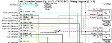 1991 chevy 1500 fuse box diagram 1991 image wiring 1991 fuse panel diagram 7 3l 1991 auto wiring diagram schematic on 1991 chevy 1500 fuse