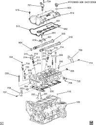 2008 3 5 v6 pontiac engine diagrams wiring diagram operations pontiac g6 3 5 engine diagram wiring diagrams bib 2008 3 5 v6 pontiac engine diagrams