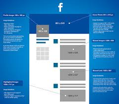 facebook image dimensions social a images
