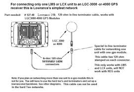 lowrance help topics networking diagrams troubleshooting note hds models would require a power node to supply power to the network bus this diagram below shows the network bus configured for networking 2 lms or