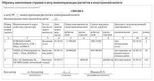 Инвентаризация расчетов с иностранными контрагентами Оформление результатов инвентаризации расчетов